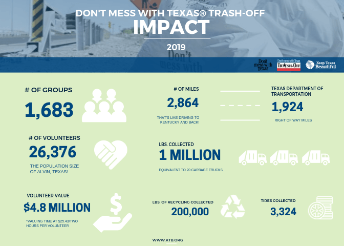 2019 DMWT Wrap Up Infographic WEB 1